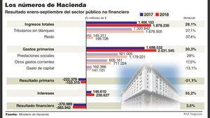 los_numeros_de_hacienda.jpg_541755376